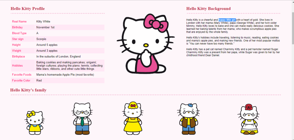 Hello Kitty, or Kitty White's interesting life